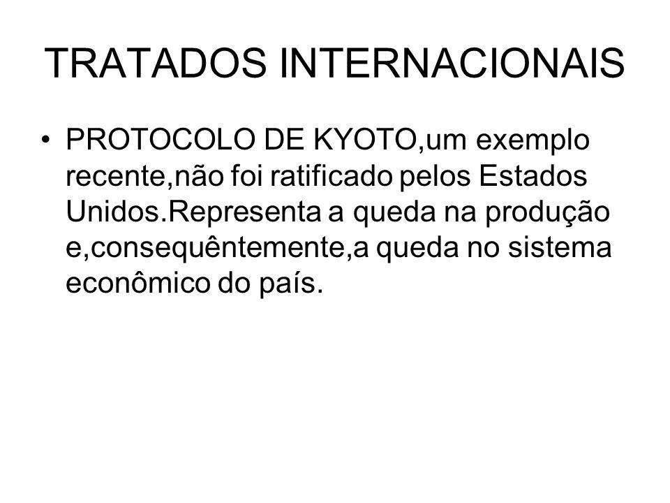 TRATADOS INTERNACIONAIS PROTOCOLO DE KYOTO,um exemplo recente,não foi ratificado pelos Estados Unidos.Representa a queda na produção e,consequêntement