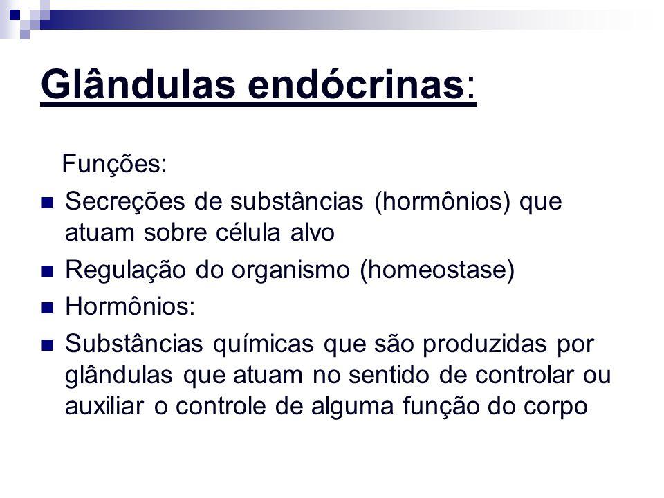 Glândulas endócrinas: Funções: Secreções de substâncias (hormônios) que atuam sobre célula alvo Regulação do organismo (homeostase) Hormônios: Substân