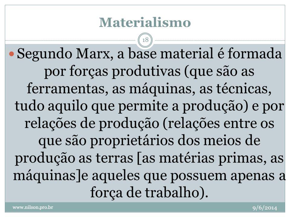 Materialismo 9/6/2014 www.nilson.pro.br 18 Segundo Marx, a base material é formada por forças produtivas (que são as ferramentas, as máquinas, as técn