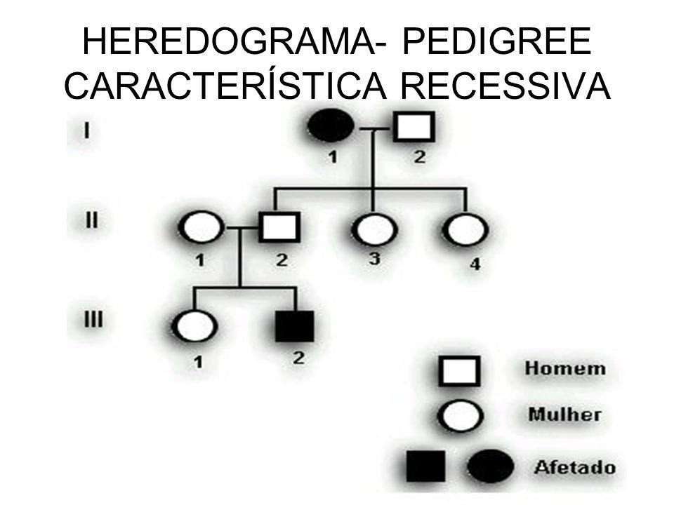 HEREDOGRAMA- PEDIGREE CARACTERÍSTICA RECESSIVA