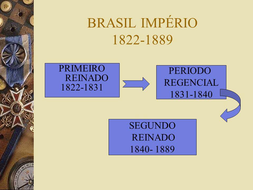 BRASIL IMPÉRIO 1822-1889 PRIMEIRO REINADO 1822-1831 PERIODO REGENCIAL 1831-1840 SEGUNDO REINADO 1840- 1889