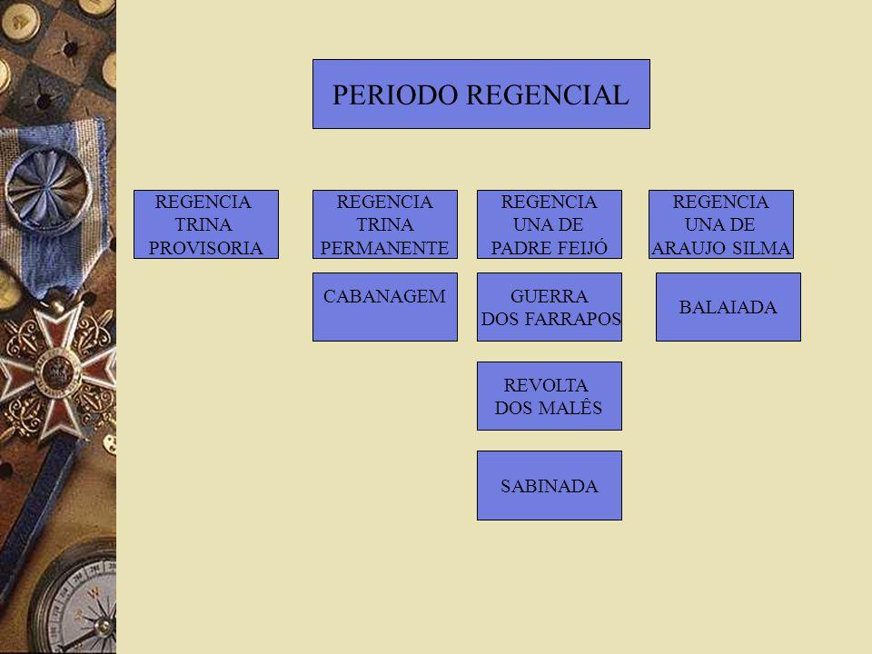 REGENCIA TRINA PROVISORIA REGENCIA UNA DE ARAUJO SILMA REGENCIA UNA DE PADRE FEIJÓ REGENCIA TRINA PERMANENTE PERIODO REGENCIAL REVOLTA DOS MALÊS GUERRA DOS FARRAPOS CABANAGEM SABINADA BALAIADA SABINADA