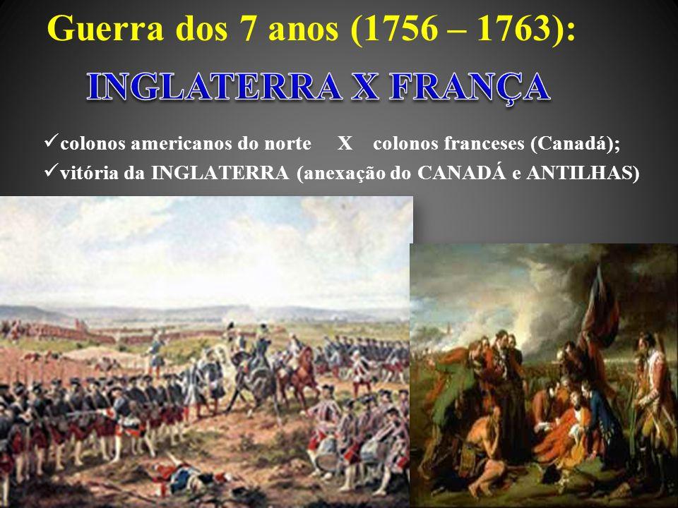 Guerra dos 7 anos (1756 – 1763): colonos americanos do norte X colonos franceses (Canadá); vitória da INGLATERRA (anexação do CANADÁ e ANTILHAS)
