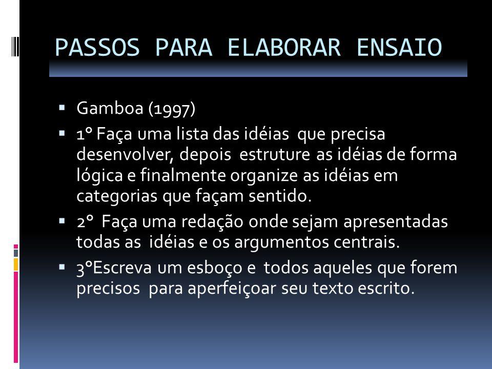PASSOS PARA ELABORAR ENSAIO Gamboa (1997) 1° Faça uma lista das idéias que precisa desenvolver, depois estruture as idéias de forma lógica e finalment
