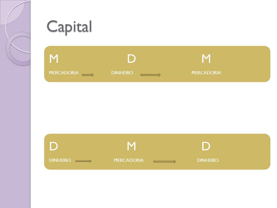 Capital M D M MERCADORIA DINHEIRO MERCADORIA D M D DINHEIRO MERCADORIA DINHEIRO