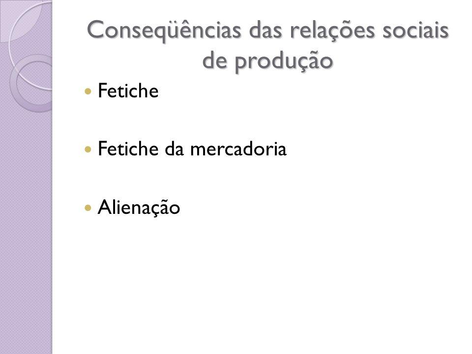 Conseqüências das relações sociais de produção Fetiche Fetiche da mercadoria Alienação