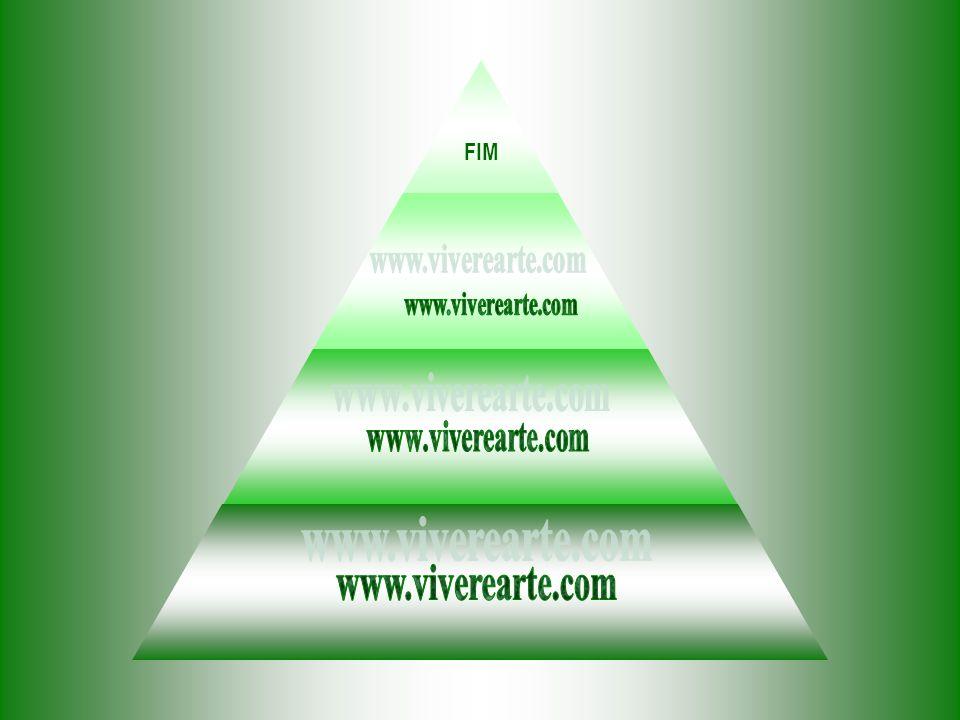 Som: Bailarina Cortazar Texto e formatação rose.acaciana@gmail.co m Todas as frase dos slides... devem ser lidas da base do triângulo para o ápice...