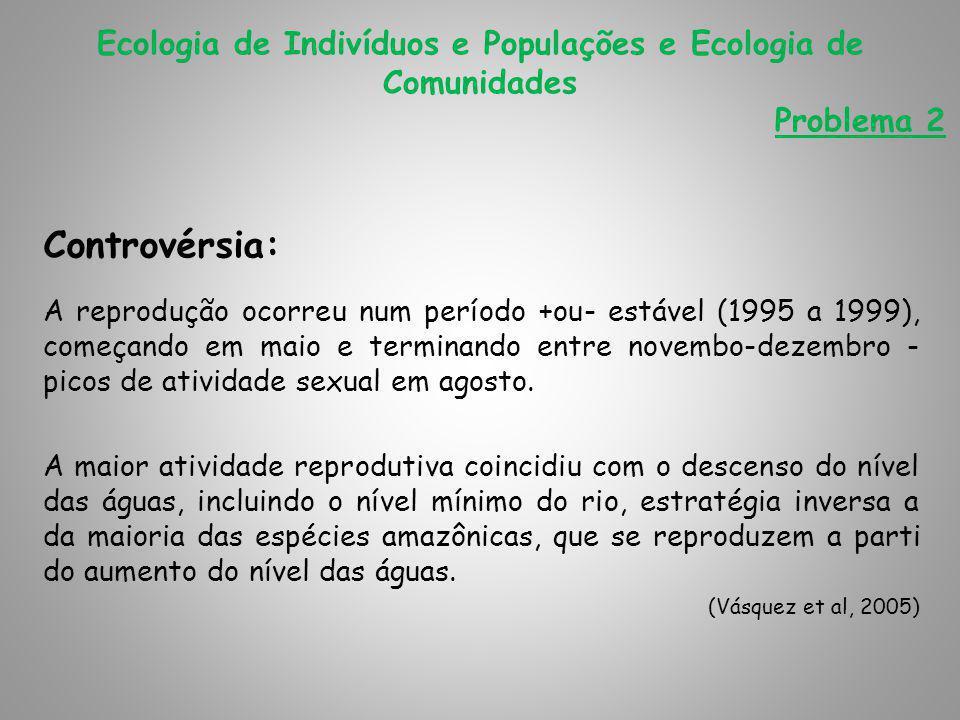 Ecologia de Indivíduos e Populações e Ecologia de Comunidades Problema 2 Controvérsia: A reprodução ocorreu num período +ou- estável (1995 a 1999), começando em maio e terminando entre novembo-dezembro - picos de atividade sexual em agosto.