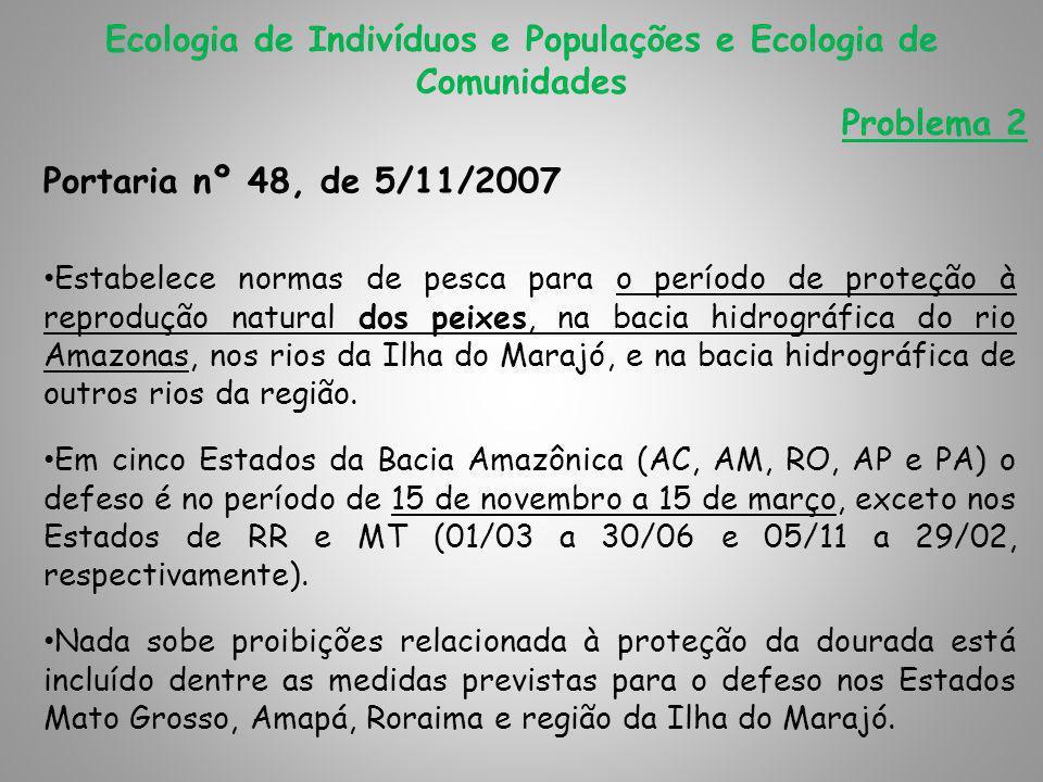 Ecologia de Indivíduos e Populações e Ecologia de Comunidades Problema 2 Portaria nº 48, de 5/11/2007 Estabelece normas de pesca para o período de proteção à reprodução natural dos peixes, na bacia hidrográfica do rio Amazonas, nos rios da Ilha do Marajó, e na bacia hidrográfica de outros rios da região.