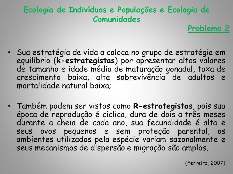 Ecologia de Indivíduos e Populações e Ecologia de Comunidades Problema 2 Sua estratégia de vida a coloca no grupo de estratégia em equilíbrio (k-estrategistas) por apresentar altos valores de tamanho e idade média de maturação gonadal, taxa de crescimento baixa, alta sobrevivência de adultos e mortalidade natural baixa; Também podem ser vistos como R-estrategistas, pois sua época de reprodução é cíclica, dura de dois a três meses durante a cheia de cada ano, sua fecundidade é alta e seus ovos pequenos e sem proteção parental, os ambientes utilizados pela espécie variam sazonalmente e seus mecanismos de dispersão e migração são amplos.
