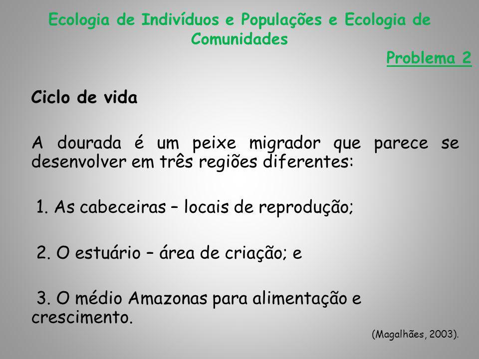 Ecologia de Indivíduos e Populações e Ecologia de Comunidades Boa parcela do grupo de douradas retorna para o rio onde nasceu.