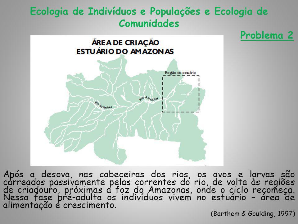 Ecologia de Indivíduos e Populações e Ecologia de Comunidades O padrão sugere uma migração preferencial parcial pelos tributários (cores diferentes indicam a variabilidade genética para a população de dourada).