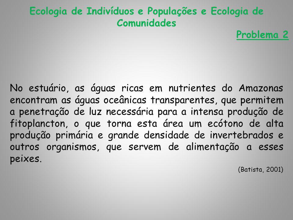 Ecologia de Indivíduos e Populações e Ecologia de Comunidades Problema 2 Número de indivíduos diferentes entre si: Batista et al, 2005