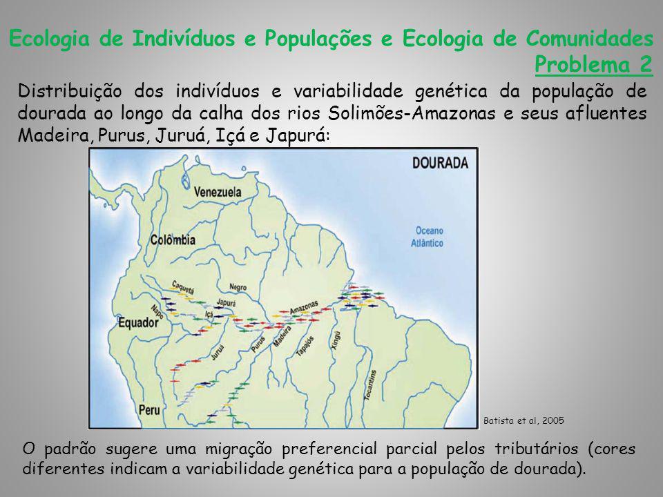 Ecologia de Indivíduos e Populações e Ecologia de Comunidades Problema 2 O padrão sugere uma migração preferencial parcial pelos tributários (cores diferentes indicam a variabilidade genética para a população de dourada).