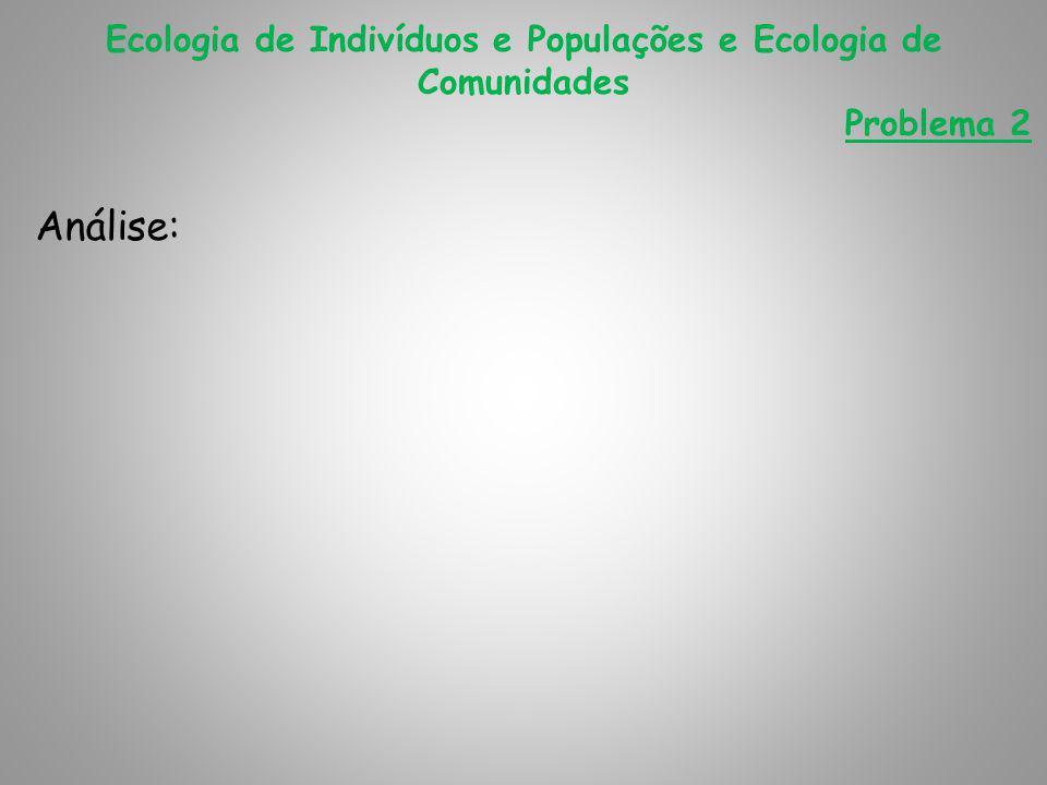 Ecologia de Indivíduos e Populações e Ecologia de Comunidades Problema 2 Análise: