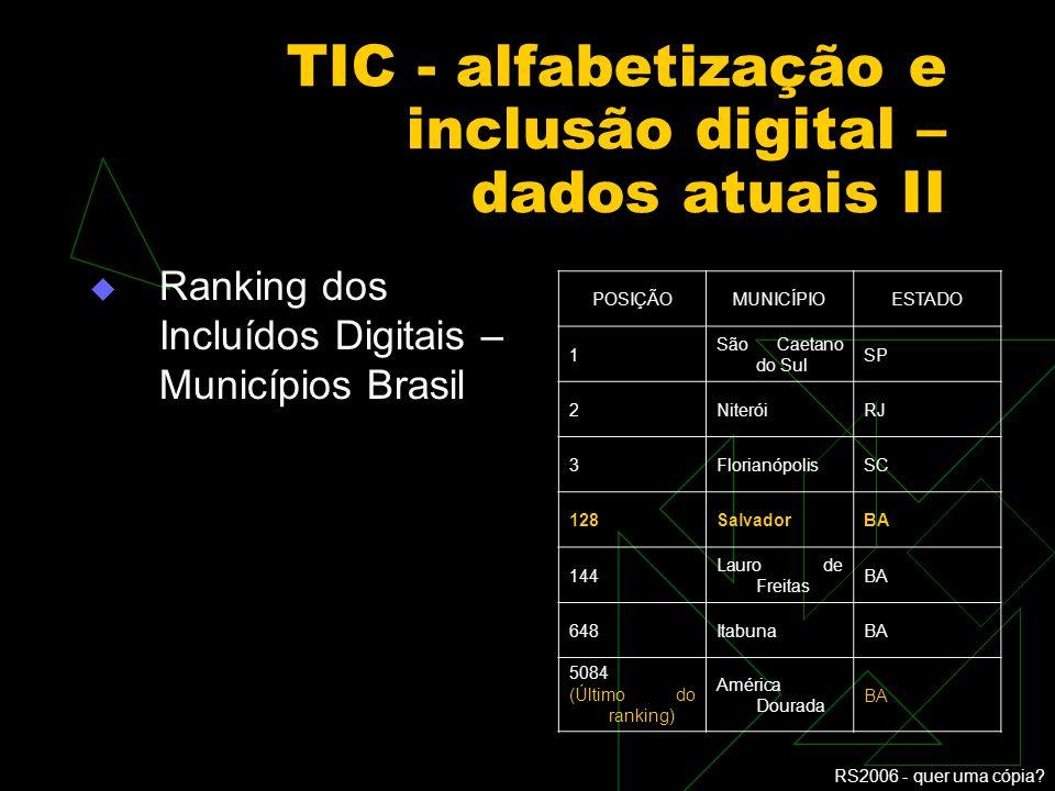 RS2006 - quer uma cópia? TIC - alfabetização e inclusão digital – dados atuais I Mapa da Exclusão Digital – Bahia http://www2.fgv.br/ibre/cps/mapa_exc