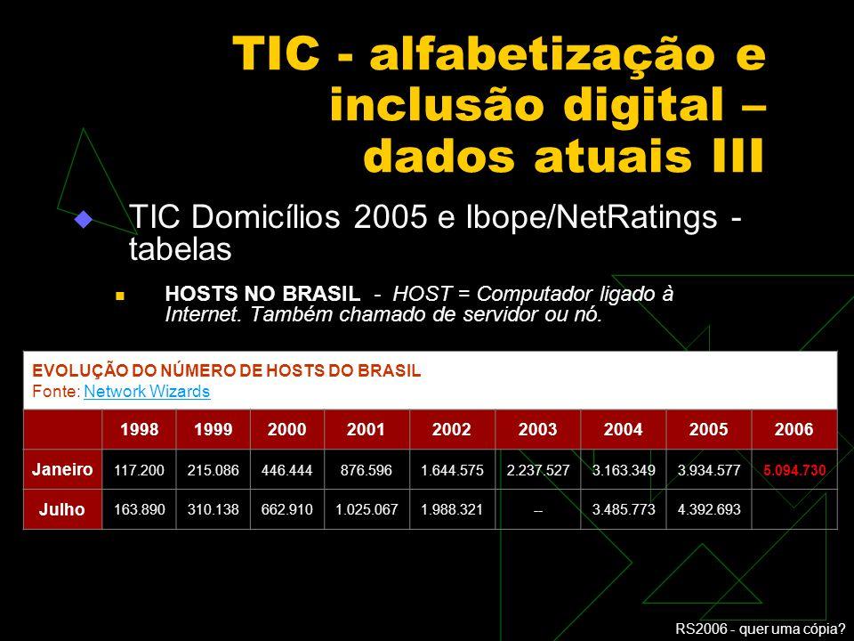RS2006 - quer uma cópia? TIC - alfabetização e inclusão digital – dados atuais II Ranking dos Incluídos Digitais – Municípios Brasil POSIÇÃOMUNICÍPIOE