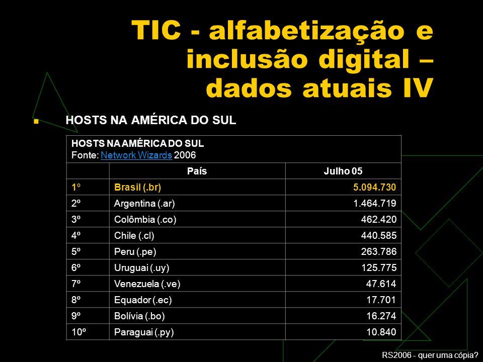 RS2006 - quer uma cópia? TIC - alfabetização e inclusão digital – dados atuais III TIC Domicílios 2005 e Ibope/NetRatings - tabelas HOSTS NO BRASIL -