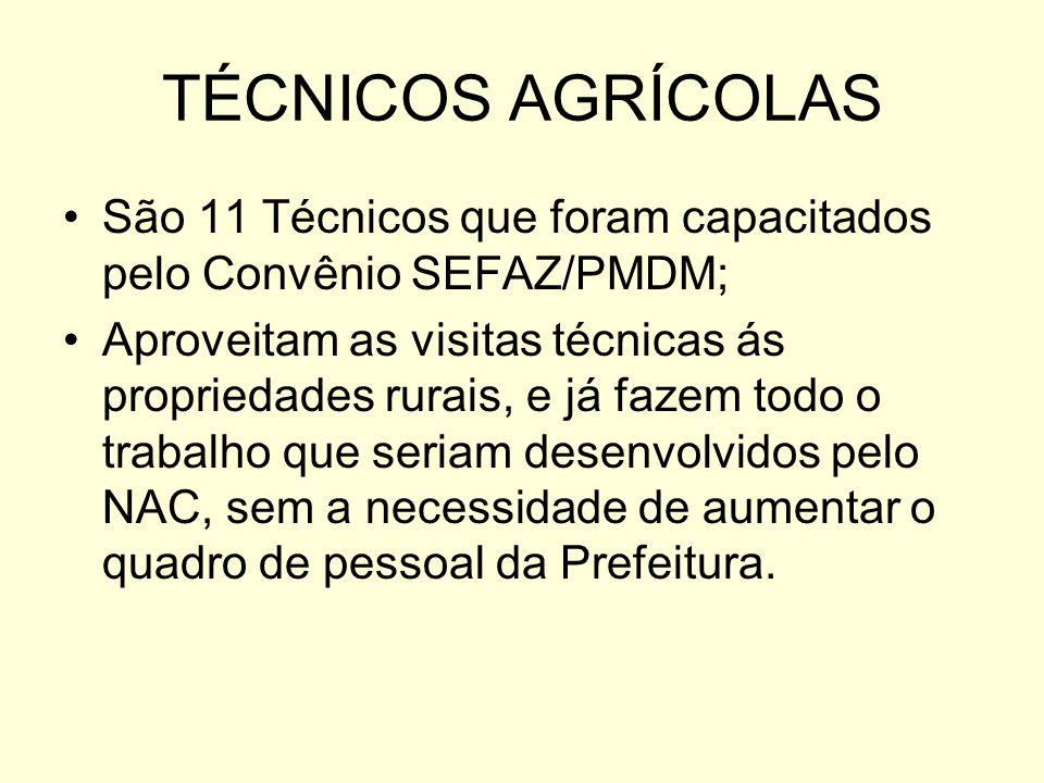 TÉCNICOS AGRÍCOLAS São 11 Técnicos que foram capacitados pelo Convênio SEFAZ/PMDM; Aproveitam as visitas técnicas ás propriedades rurais, e já fazem t