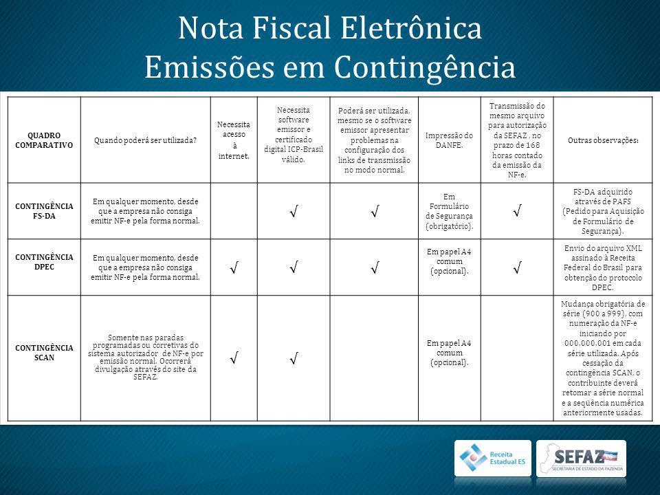 Nota Fiscal Eletrônica Emissões em Contingência QUADRO COMPARATIVO Quando poderá ser utilizada.