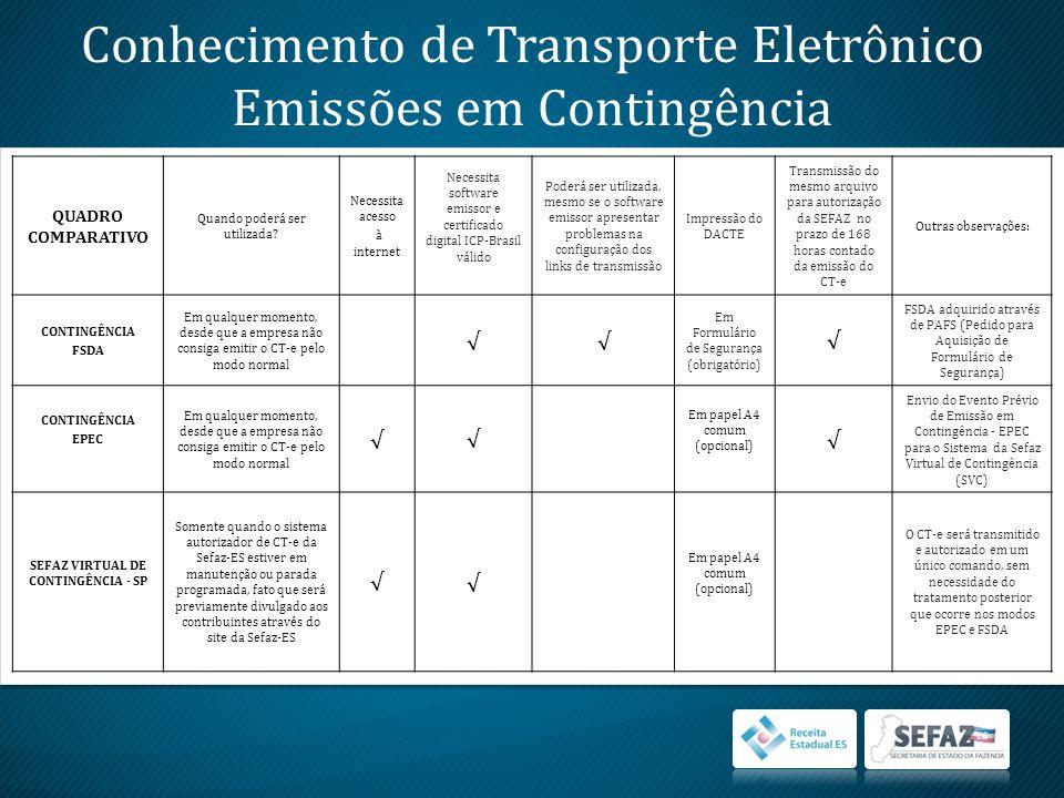 Conhecimento de Transporte Eletrônico Emissões em Contingência QUADRO COMPARATIVO Quando poderá ser utilizada? Necessita acesso à internet Necessita s