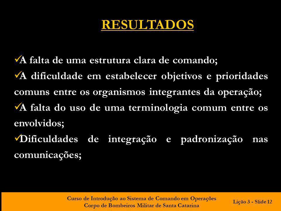 Curso de Introdução ao Sistema de Comando em Operações Corpo de Bombeiros Militar de Santa Catarina A falta de uma estrutura clara de comando; A dific