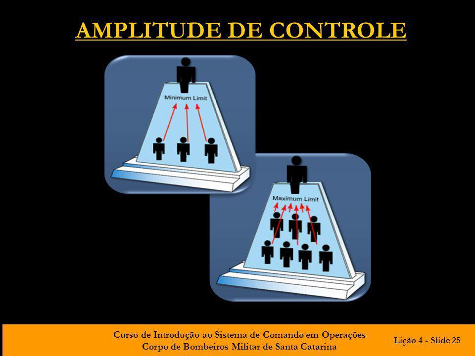 Curso de Introdução ao Sistema de Comando em Operações Corpo de Bombeiros Militar de Santa Catarina AMPLITUDE DE CONTROLE Lição 4 - Slide 25
