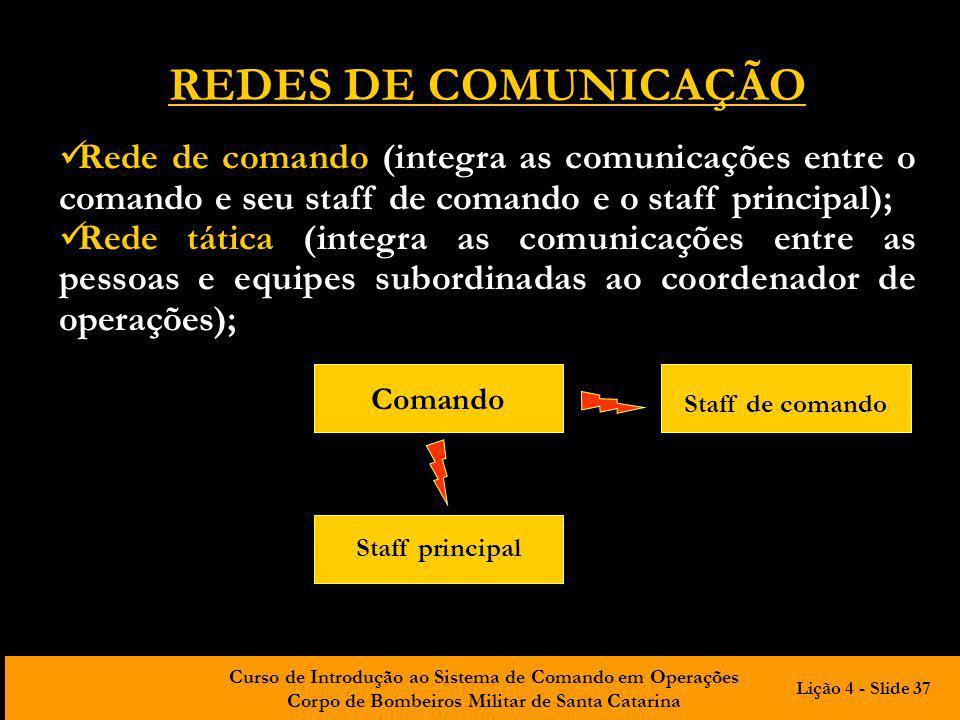 Curso de Introdução ao Sistema de Comando em Operações Corpo de Bombeiros Militar de Santa Catarina REDES DE COMUNICAÇÃO Rede de comando (integra as c