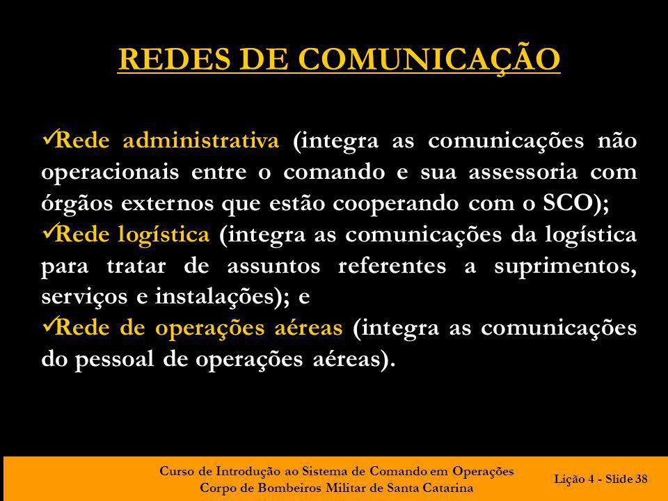 Curso de Introdução ao Sistema de Comando em Operações Corpo de Bombeiros Militar de Santa Catarina REDES DE COMUNICAÇÃO Rede administrativa (integra