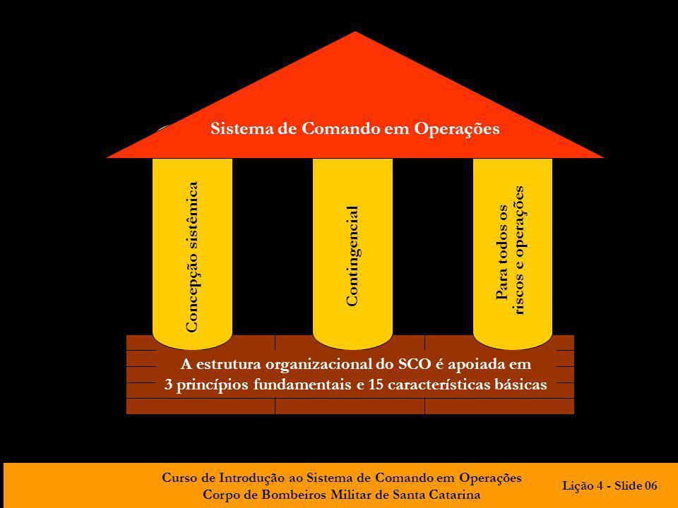 Curso de Introdução ao Sistema de Comando em Operações Corpo de Bombeiros Militar de Santa Catarina CARACTERÍSTICAS BÁSICAS Quanto à padronização de condutas: Emprego de terminologia comum; Uso de formulários padronizados.