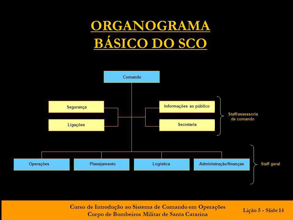 Curso de Introdução ao Sistema de Comando em Operações Corpo de Bombeiros Militar de Santa Catarina Segurança Comando Ligações Informações ao público