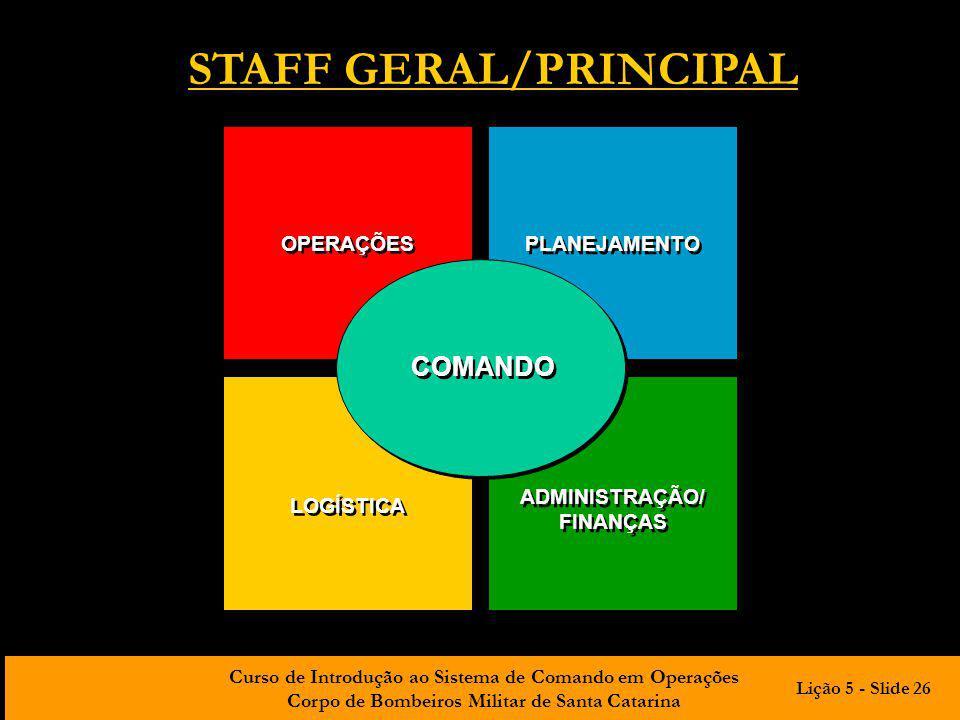 Curso de Introdução ao Sistema de Comando em Operações Corpo de Bombeiros Militar de Santa Catarina STAFF GERAL/PRINCIPAL OPERAÇÕES PLANEJAMENTO LOGÍS