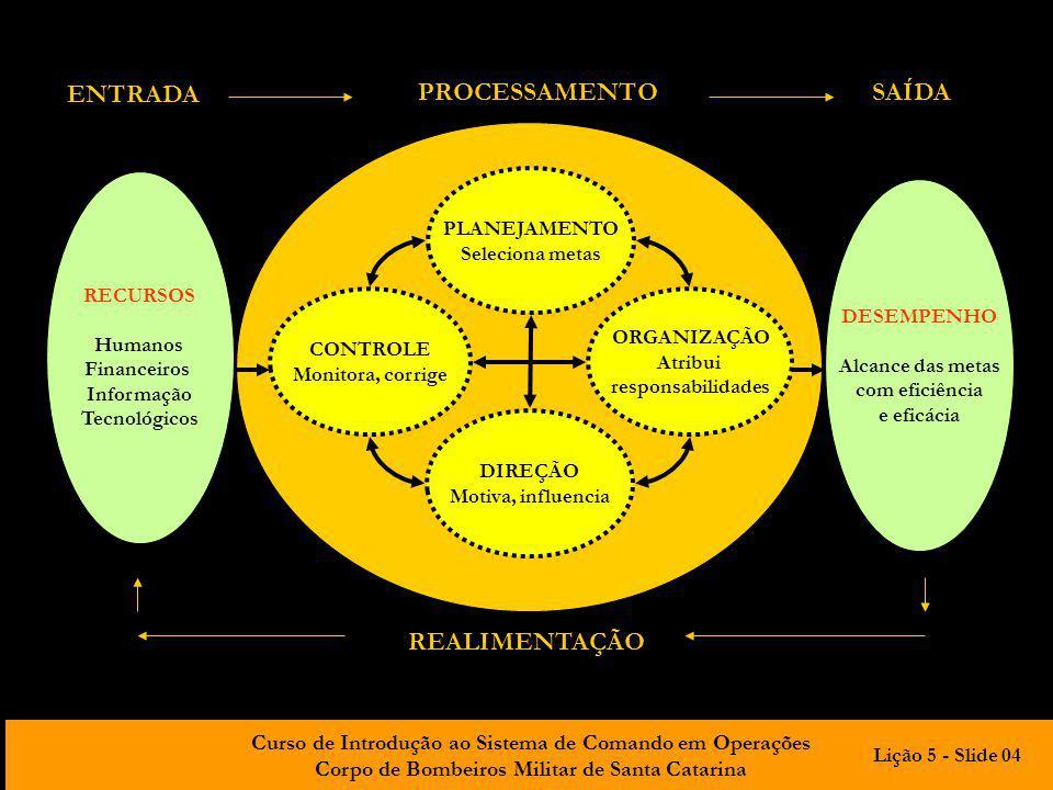 Curso de Introdução ao Sistema de Comando em Operações Corpo de Bombeiros Militar de Santa Catarina PLANEJAMENTO Seleciona metas DIREÇÃO Motiva, influ