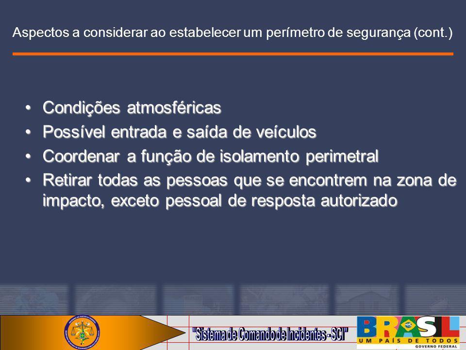 Aspectos a considerar ao estabelecer um perímetro de segurança (cont.) Condições atmosféricasCondições atmosféricas Possível entrada e saída de veícul