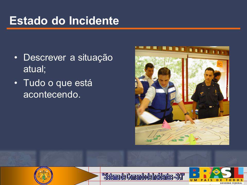 Estado do Incidente Descrever a situação atual; Tudo o que está acontecendo.