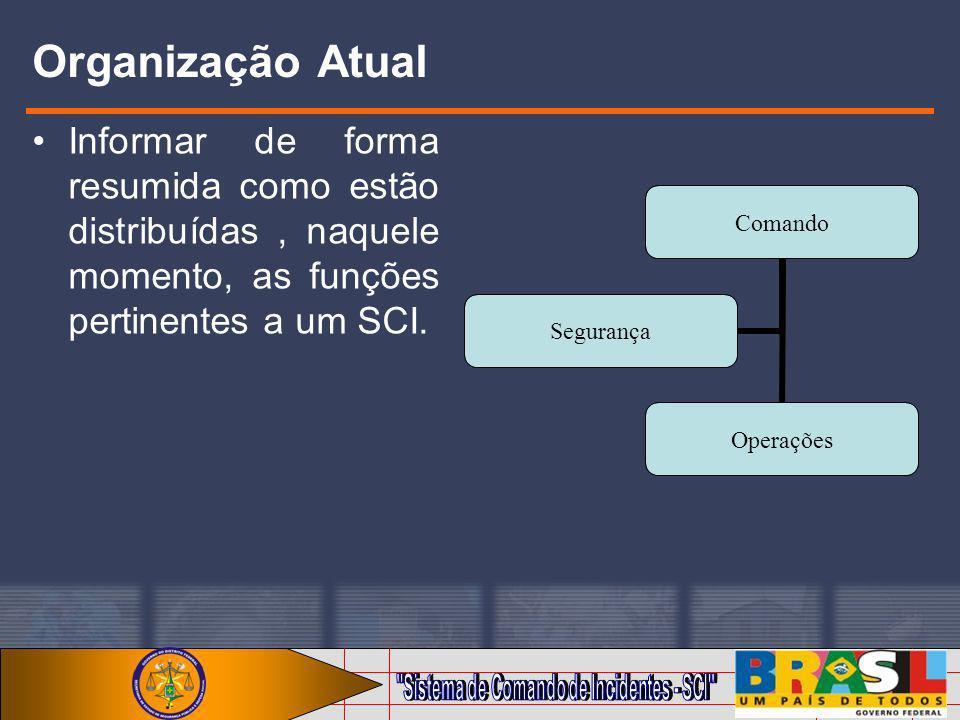 Organização Atual Informar de forma resumida como estão distribuídas, naquele momento, as funções pertinentes a um SCI. Comando Operações Segurança