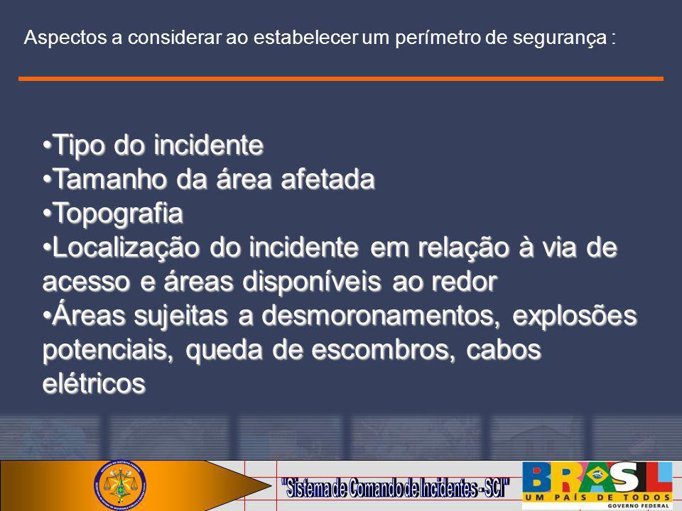 Aspectos a considerar ao estabelecer um perímetro de segurança : Tipo do incidenteTipo do incidente Tamanho da área afetadaTamanho da área afetada Top