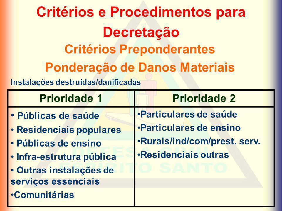 Critérios e Procedimentos para Decretação Critérios Preponderantes Ponderação de Danos Materiais Prioridade 1Prioridade 2 Públicas de saúde Residencia