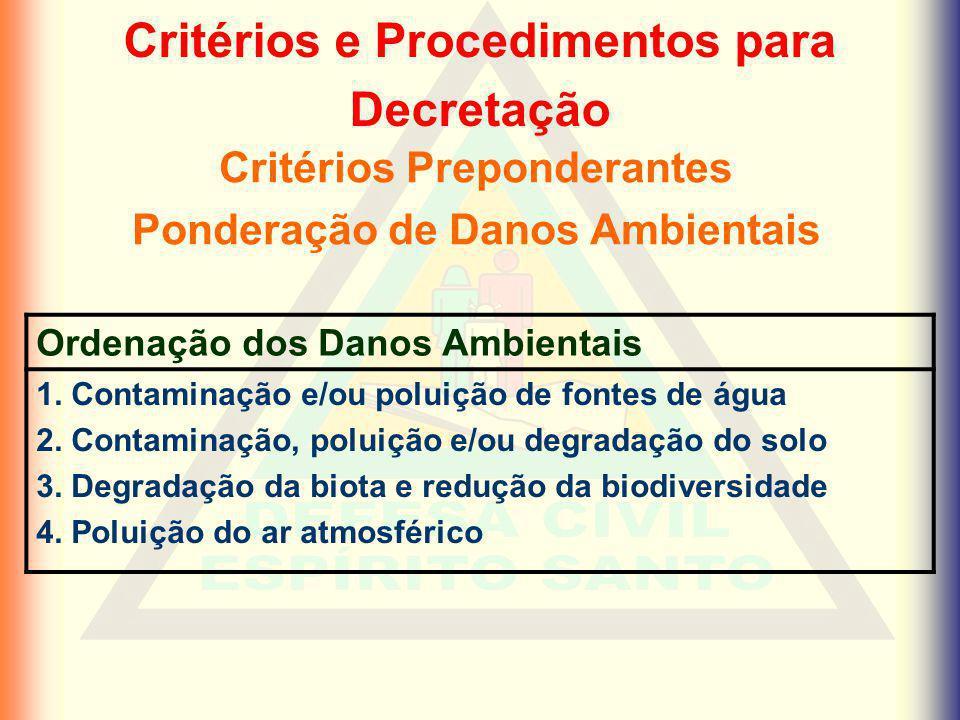 Critérios e Procedimentos para Decretação Critérios Preponderantes Ponderação de Danos Ambientais Ordenação dos Danos Ambientais 1. Contaminação e/ou