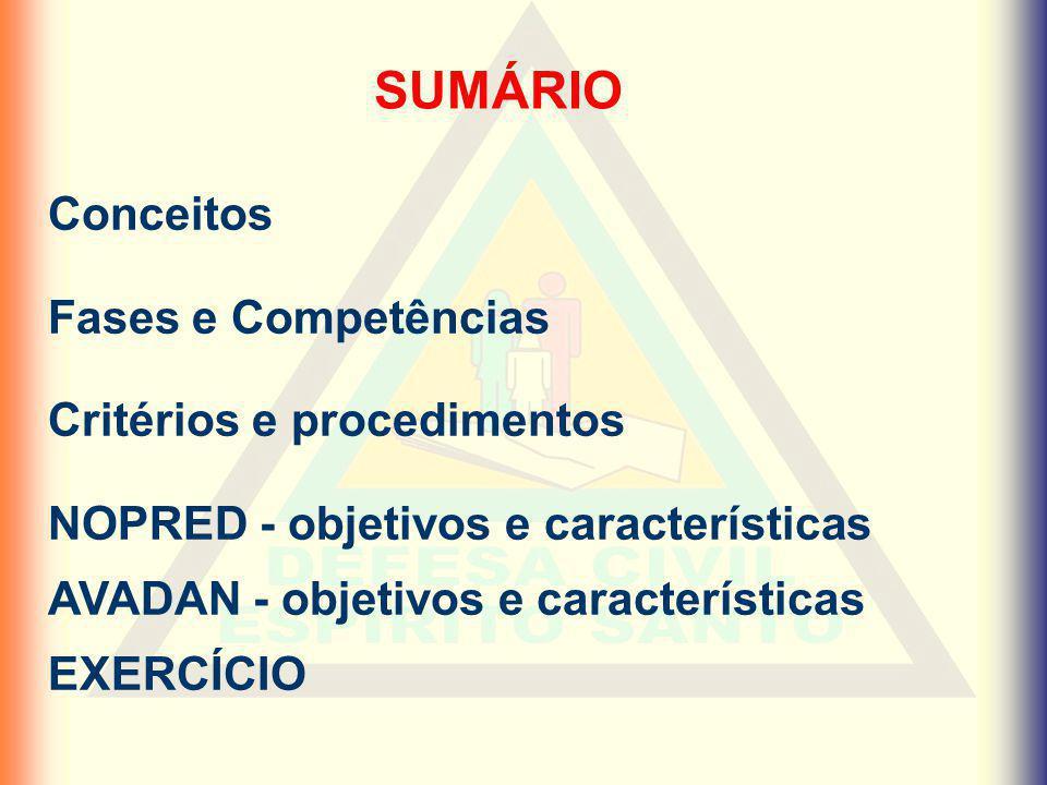 Conceitos Fases e Competências Critérios e procedimentos NOPRED - objetivos e características AVADAN - objetivos e características EXERCÍCIO SUMÁRIO