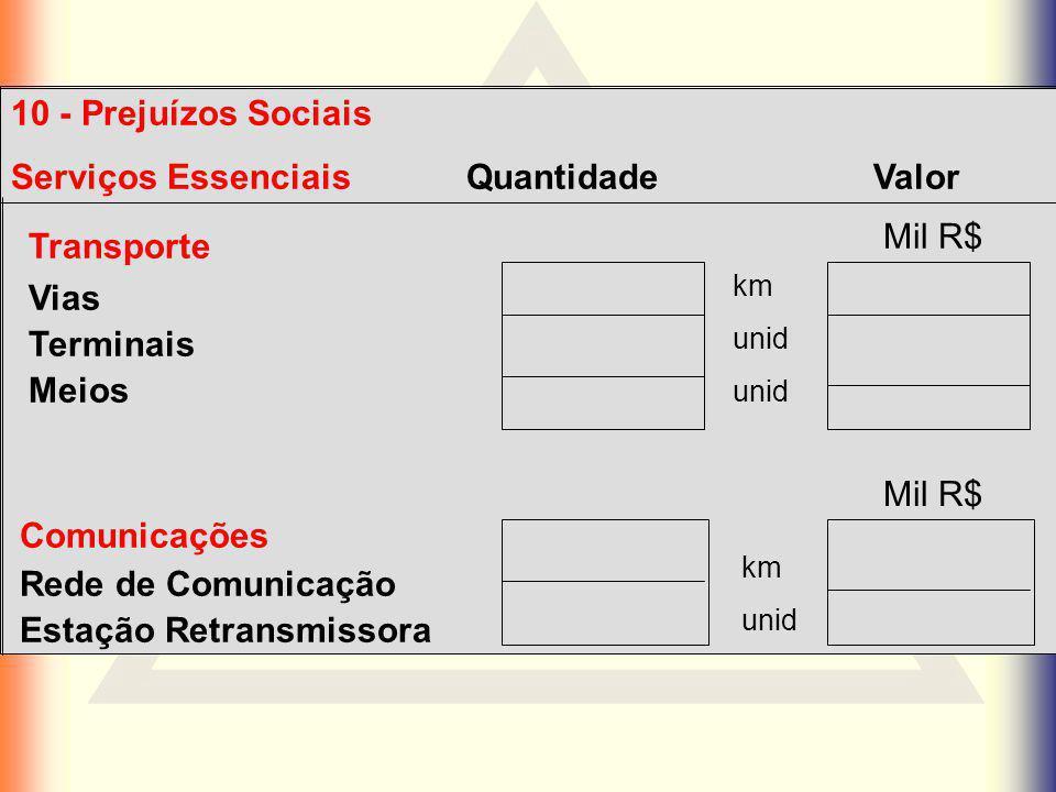 10 - Prejuízos Sociais Serviços Essenciais Quantidade Valor Transporte Vias Terminais Meios Mil R$ Comunicações Rede de Comunicação Estação Retransmis