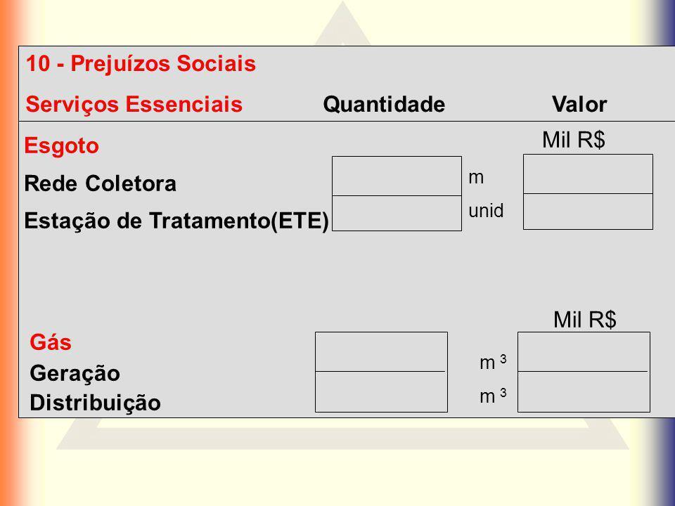 10 - Prejuízos Sociais Serviços Essenciais Quantidade Valor Esgoto Rede Coletora Estação de Tratamento(ETE) Mil R$ Gás Geração Distribuição Mil R$ m u