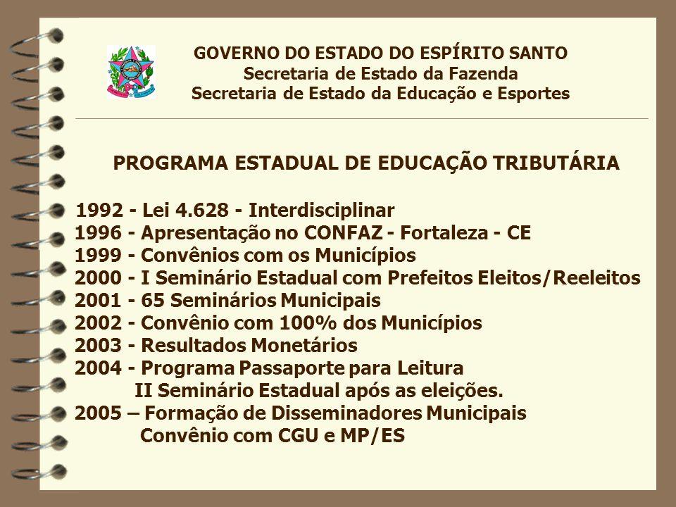 PROGRAMA ESTADUAL DE EDUCAÇÃO TRIBUTÁRIA 1992 - Lei 4.628 - Interdisciplinar 1996 - Apresentação no CONFAZ - Fortaleza - CE 1999 - Convênios com os Mu