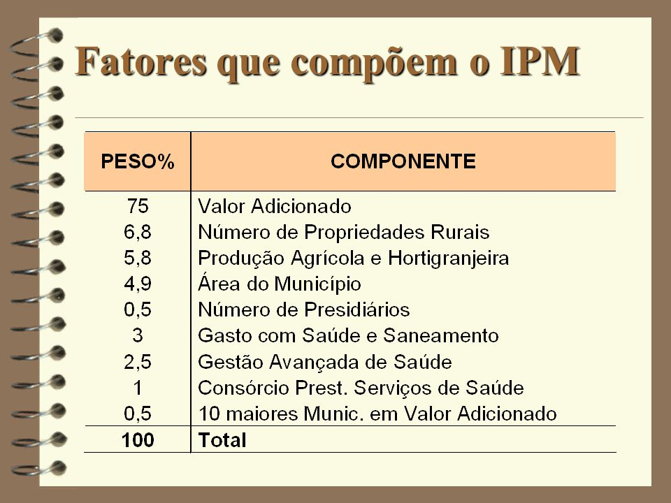 Participação do VAF em economias com base na Agropecuária e uma empresa de grande porte (ano base: 2003) Fonte: SEFAZ/ES