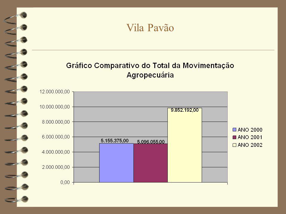 Rozeima de Souza Tavares Subgerente de Educação Tributária e-mail: ralvarenga@sefaz.es.gov.br