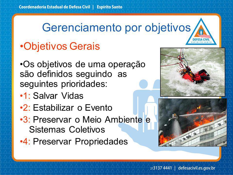 Objetivos Gerais Os objetivos de uma operação são definidos seguindo as seguintes prioridades: 1: Salvar Vidas 2: Estabilizar o Evento 3: Preservar o
