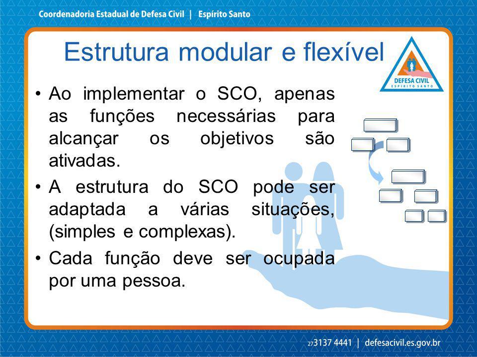 Ao implementar o SCO, apenas as funções necessárias para alcançar os objetivos são ativadas. A estrutura do SCO pode ser adaptada a várias situações,