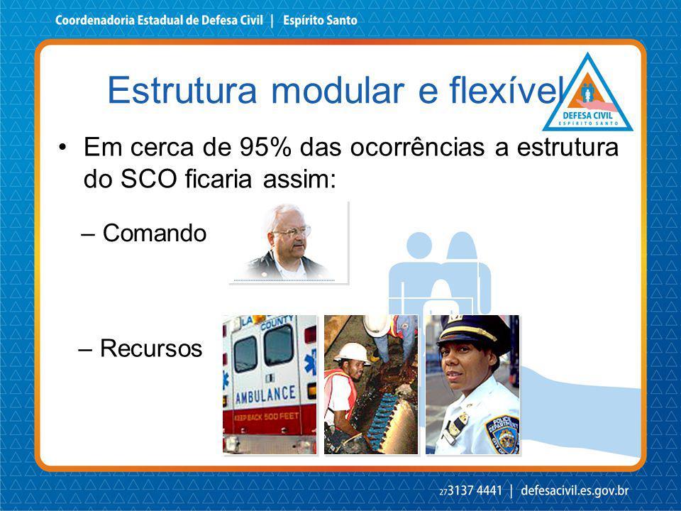 Em cerca de 95% das ocorrências a estrutura do SCO ficaria assim: –Comando –Recursos Estrutura modular e flexível