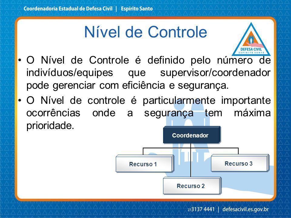 O Nível de Controle é definido pelo número de indivíduos/equipes que supervisor/coordenador pode gerenciar com eficiência e segurança. O Nível de cont