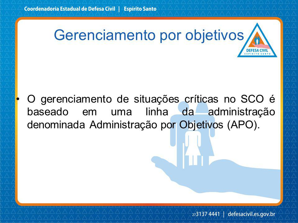 Gerenciamento por objetivos O gerenciamento de situações críticas no SCO é baseado em uma linha da administração denominada Administração por Objetivo